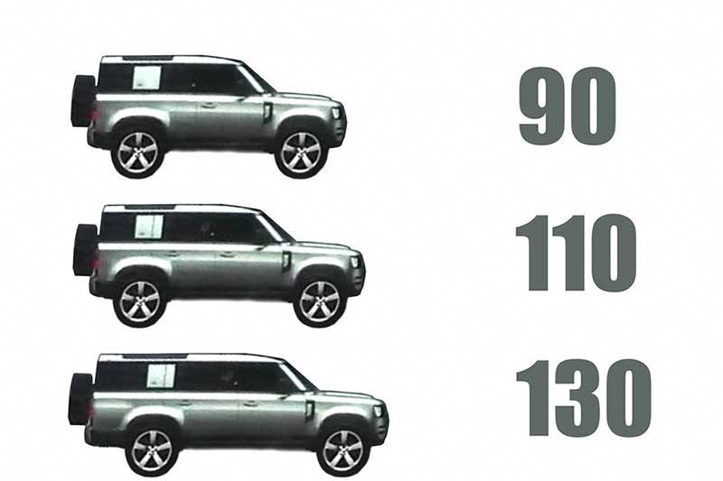 sizes of different Defender variations